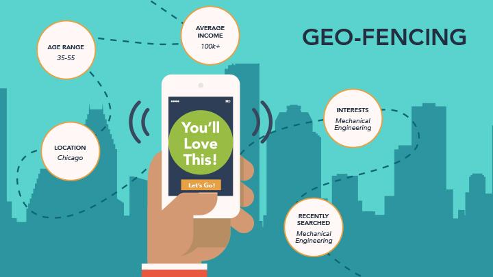 Geofencing Advertising Dubai